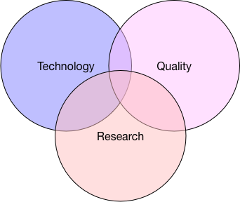 The overlap between our efforts in service transformation and quality improvement, research and advancing our knowledge and technology